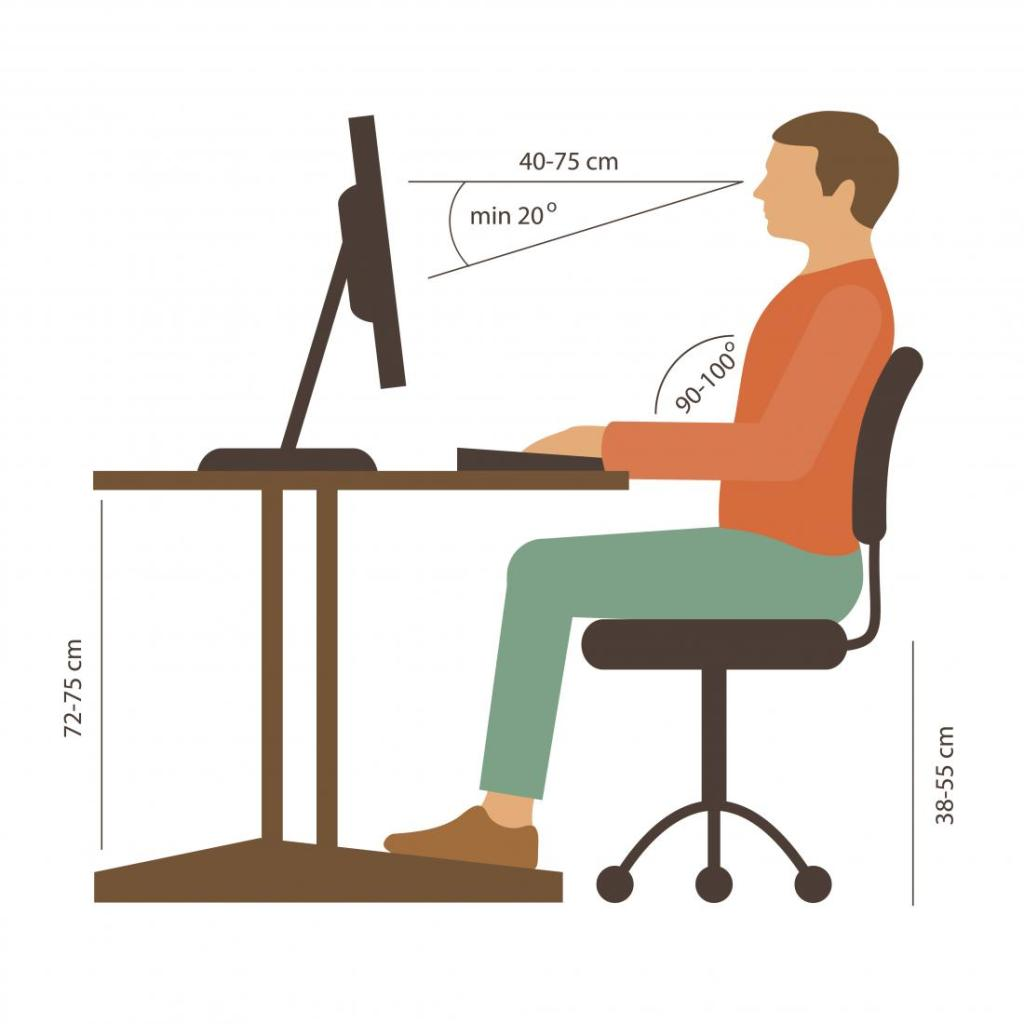 medical news today proper office posture seating california
