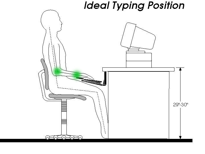 ideal typing position man at computer Cornell university ergonomics